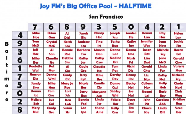 Office Pool Board Halftime