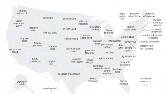 weird thanksgiving recipes in the US