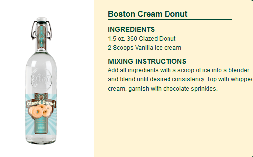 boston creme donut