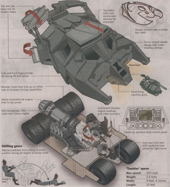 tumbler schematics