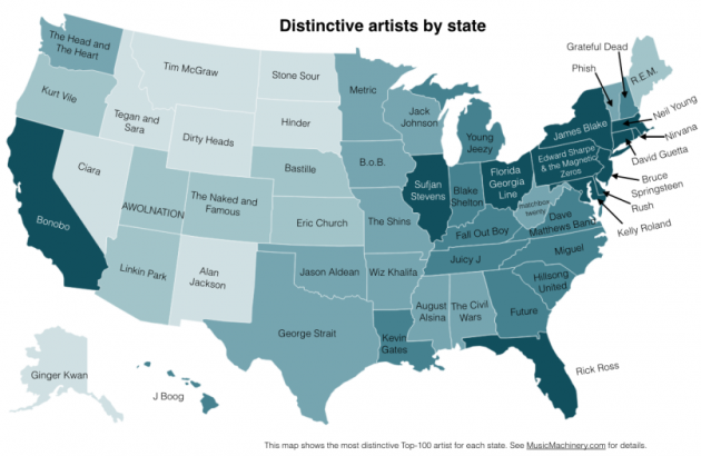 Echo Nest's Artist Map