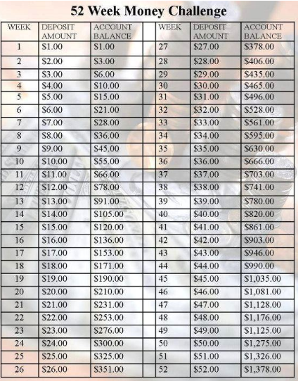 52 week money challenge grid Conditions